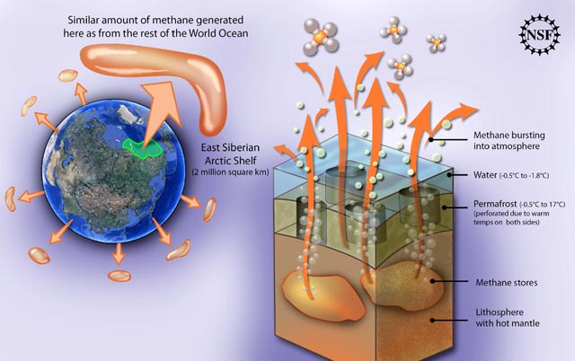 Methane graphic 2
